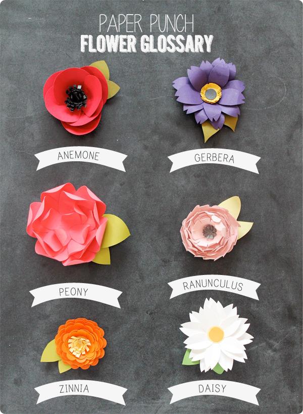 Как сделать быстро цветок